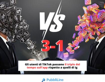 TikTok batte Instagram 3 a 1